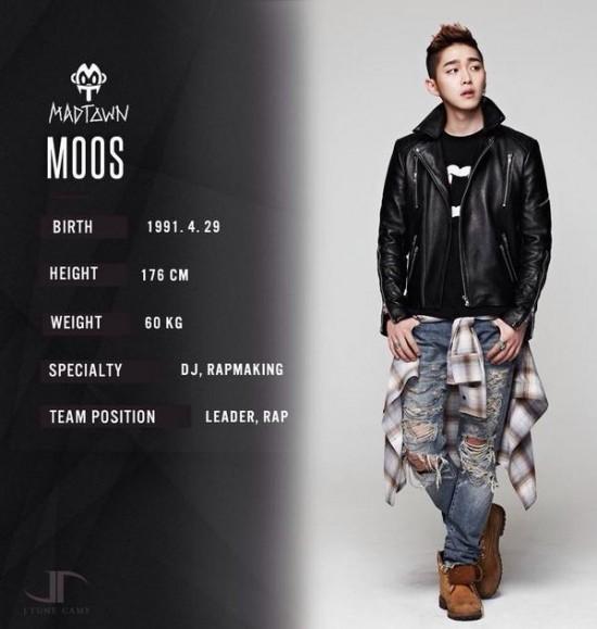 KWI_Moos
